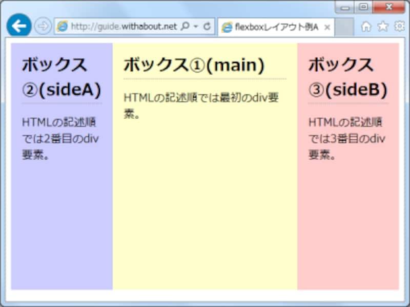 flex-directionプロパティに値rowを指定して横並びにした上で、orderプロパティで表示順序を指定することで、段組を構成して表示