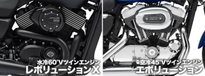 左がストリート750のレボリューションXエンジン、右がスポーツスターのエボリューションエンジン
