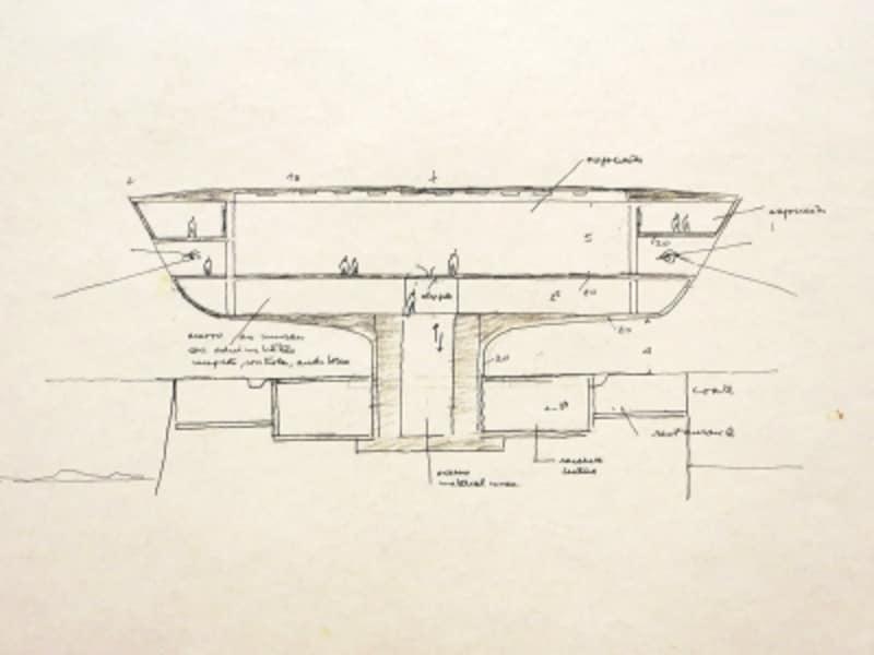 ニーマイヤー自身のイラストによるニテロイ現代美術館/NiteroiContemporaryArtMuseumの断面図の画像