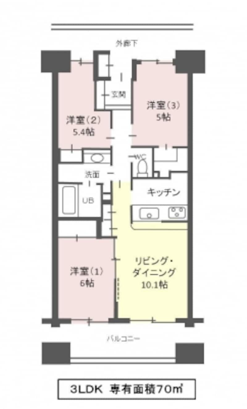 【図1】専有面積70m2、3LDKの間取り例