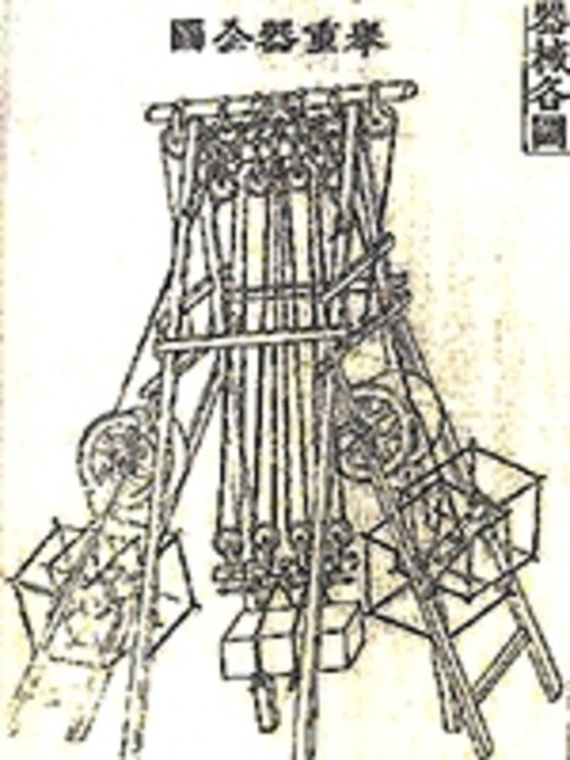 挙重機のイラスト