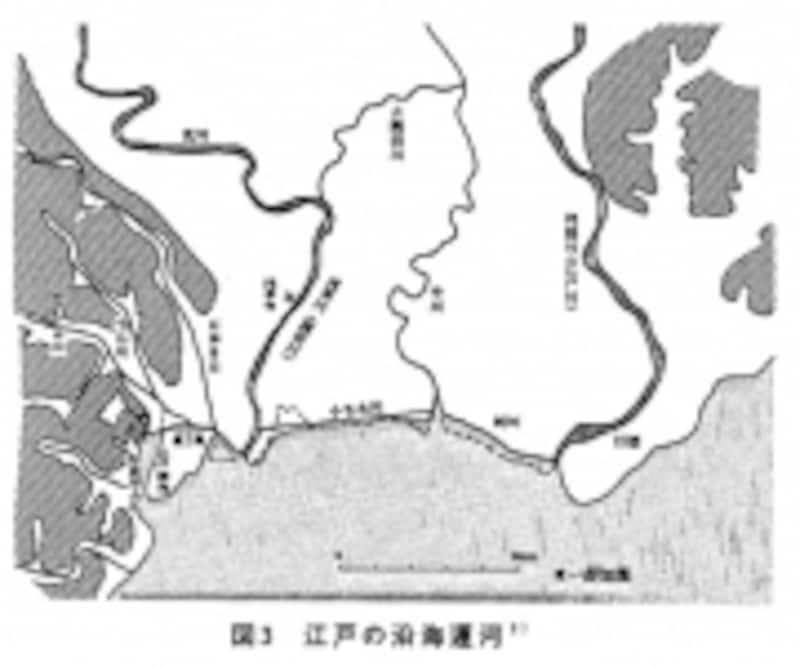小名木川、新川の位置