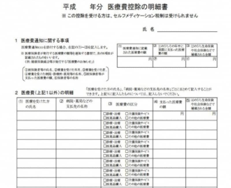 H29年以降の医療費控除の添付書類(出典:国税庁資料より)