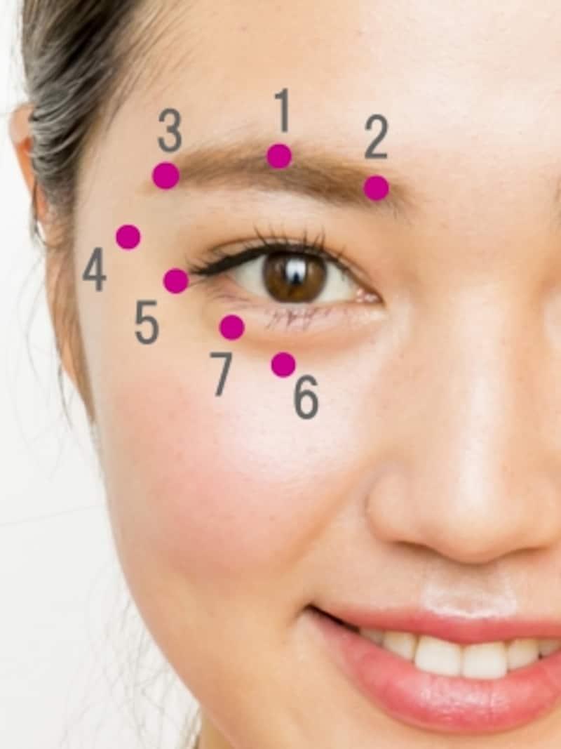 しょぼしょぼ目を解消するための顔ツボMAP。