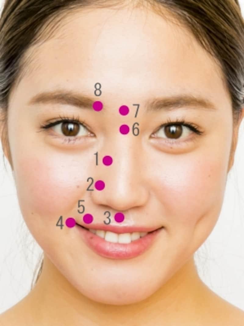 団子鼻を解消する顔ツボMAP。
