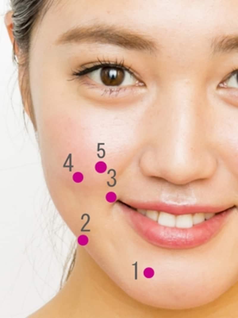 ほうれい線をうすくする「顔ツボMAP」。