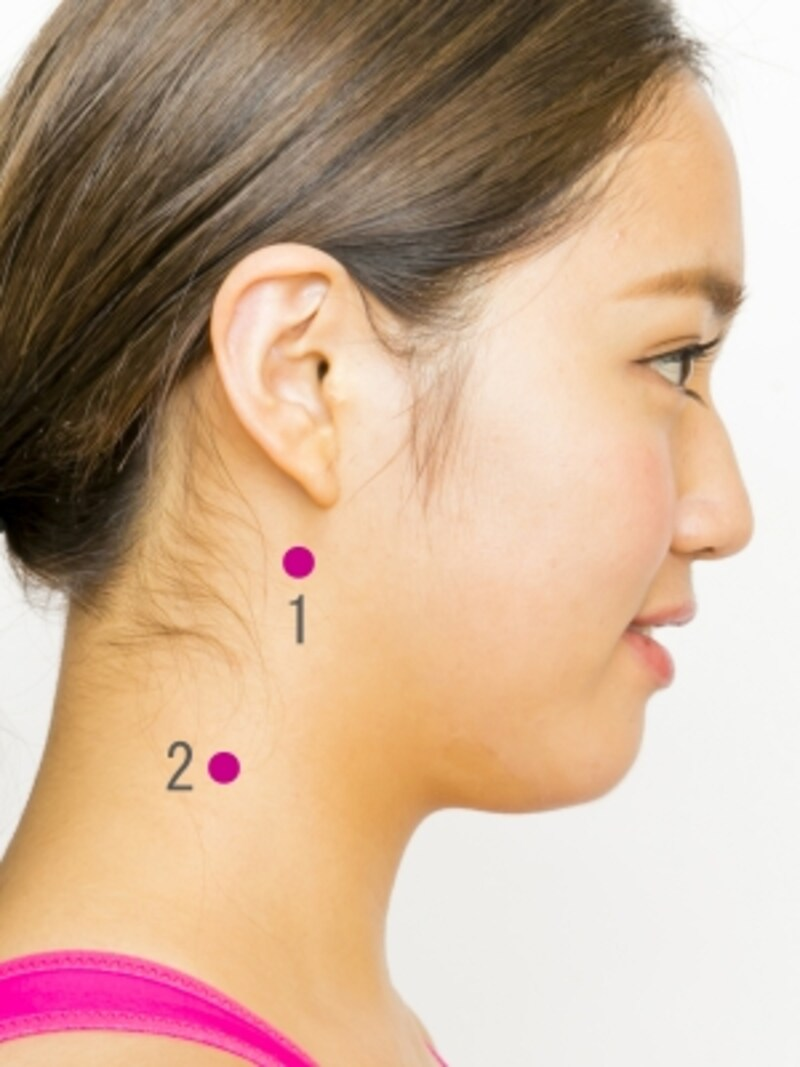 顔のむくみを排出する「顔ツボMAP」。