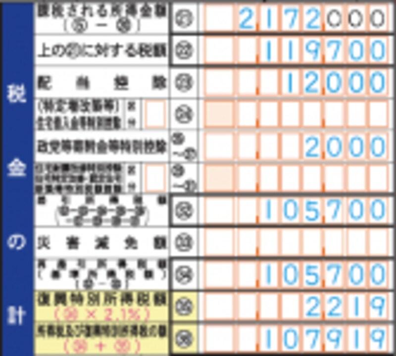 復興特別所得税の記入イメージ(画像は国税庁「確定申告の手引き確定申告書A用」より)