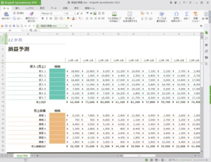Spreadsheetsでの表示です。スパークラインは表示されていませんが、表のデータやデザインは維持されています