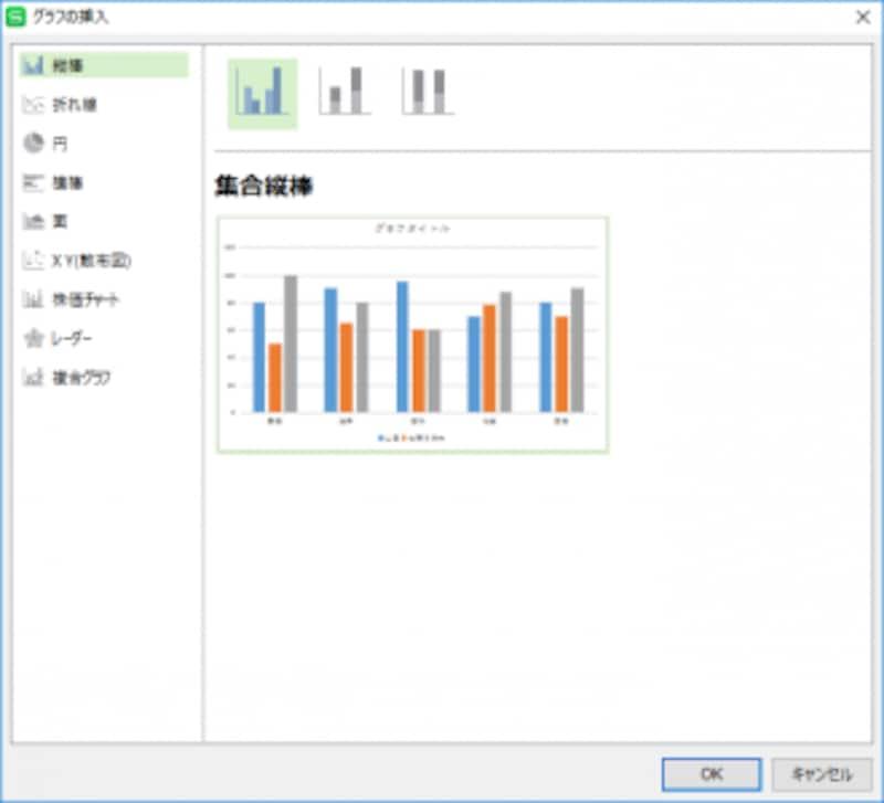 Spreadsheetsのグラフ作成用のダイアログボックス。グラフの種類は少ないものの、作成法宇補はほぼ同じです