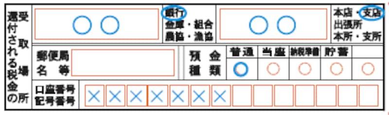 確定申告書第一表「還付される税金の受取場所」の記入イメージ