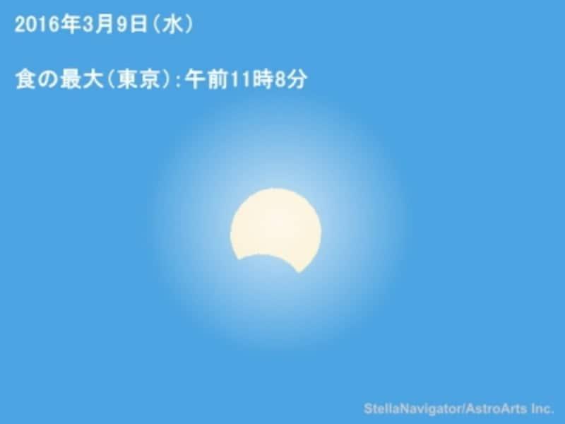 東京の部分日食