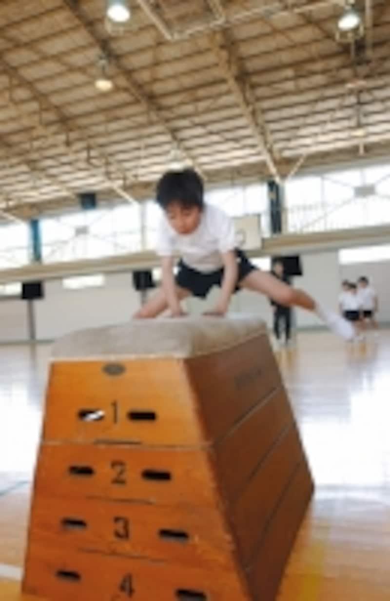 運動器は子どもの元気の基礎的役割の図