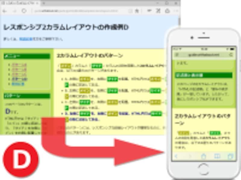 2カラムレイアウトでは、左側サイド・右側メイン。HTML内ではサイド→メインの順に記述。