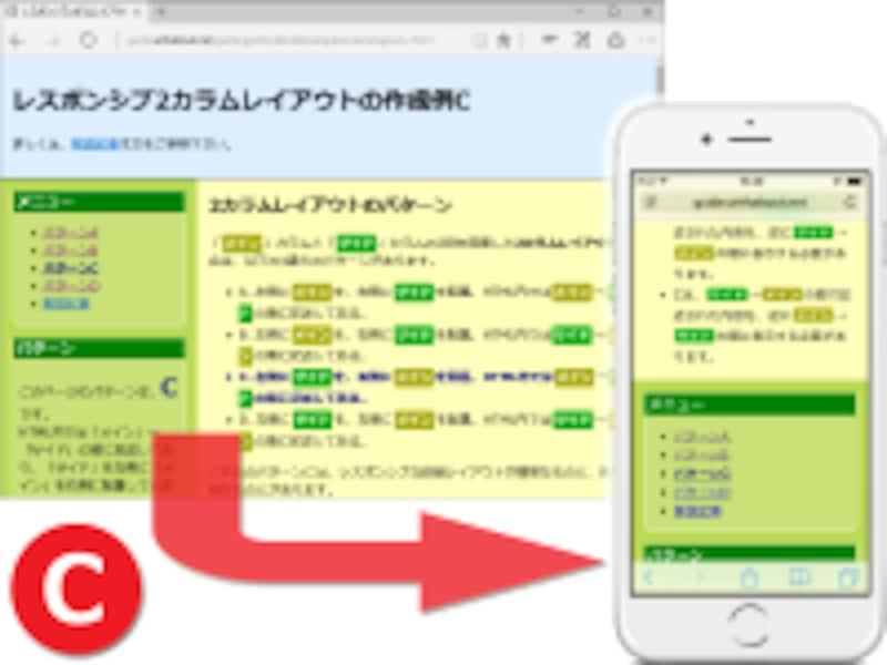 2カラムレイアウトでは、左側サイド・右側メイン。HTML内ではメイン→サイドの順に記述。