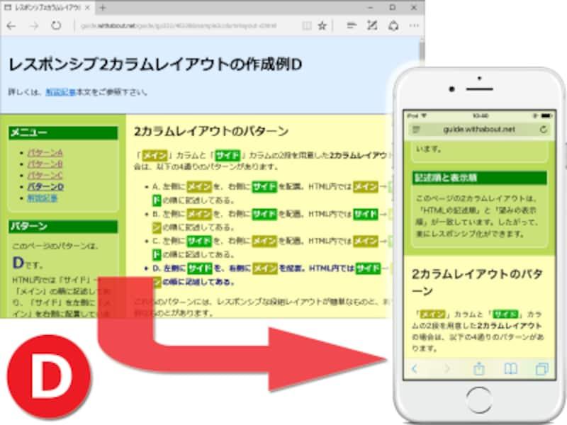 HTMLソースでは「サイド→メイン」の順に記述されており、2カラムレイアウトでは「左側サイド→右側メイン」の順に表示される