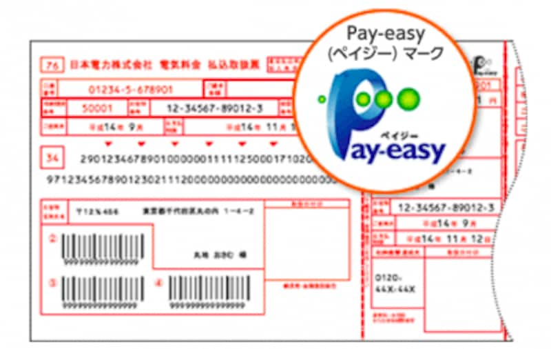 Pay-easyの画像