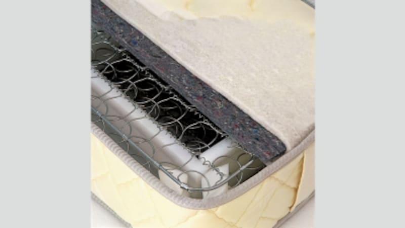 http://www.arflex.co.jp/products/posture-tech_coil_standard_mattress/
