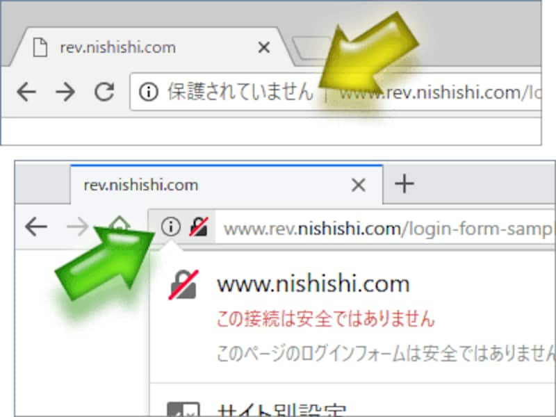 安全ではない旨の警告(上:Chrome67/下:Firefox61での表示例)