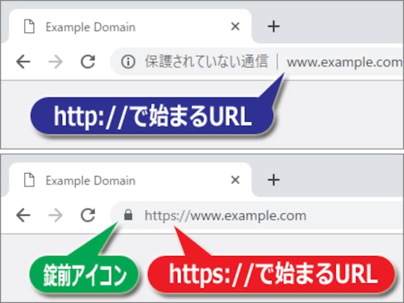 上:HTTPで通信している場合/下:HTTPSで通信している場合