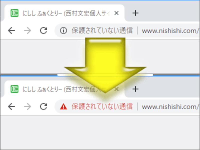Chromeのアドレス欄に表示される「保護されていない通信」の警告が赤色になる例