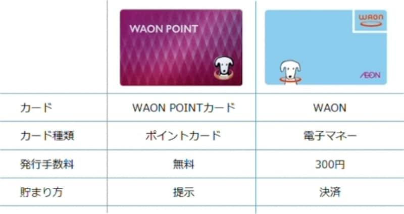 WAONPOINTカードとWAONの違い