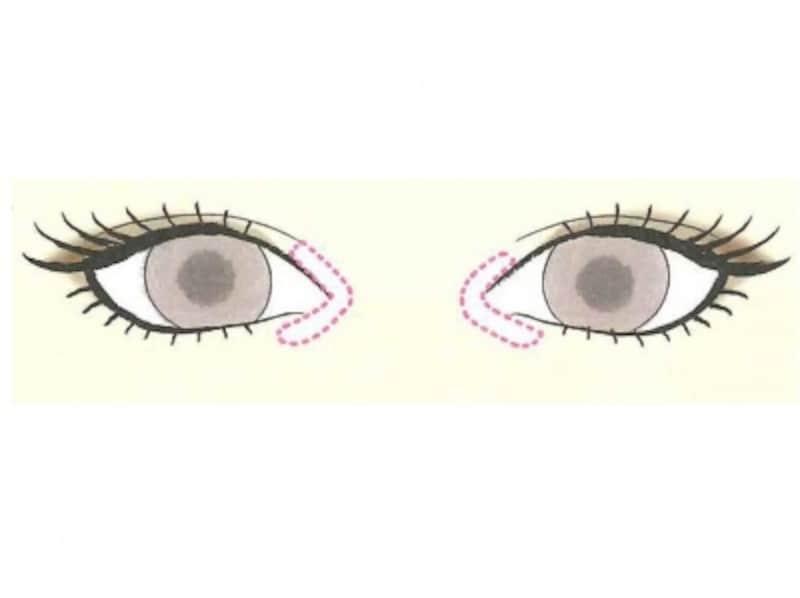 目の錯覚を利用して理想の目元に