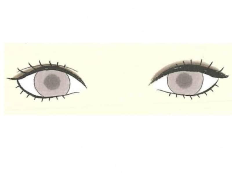 左右対称は美人に見せる秘訣