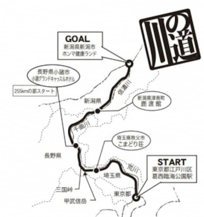 http://sportsaid-japan.org/NEW/guide/16kawa-site.pdf