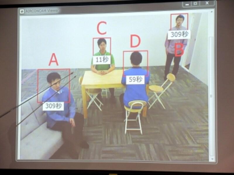 実現では、くらしカメラAIがセンシングしている映像で識別状況を紹介。なお、映像のモニターは本発表会用に特別に用意されたもの