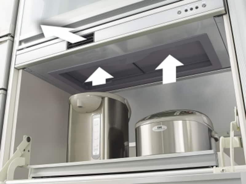 蒸気排出ユニット付きのユニットも揃っている。[リシェルSI]undefinedLIXILundefinedhttp://www.lixil.co.jp/