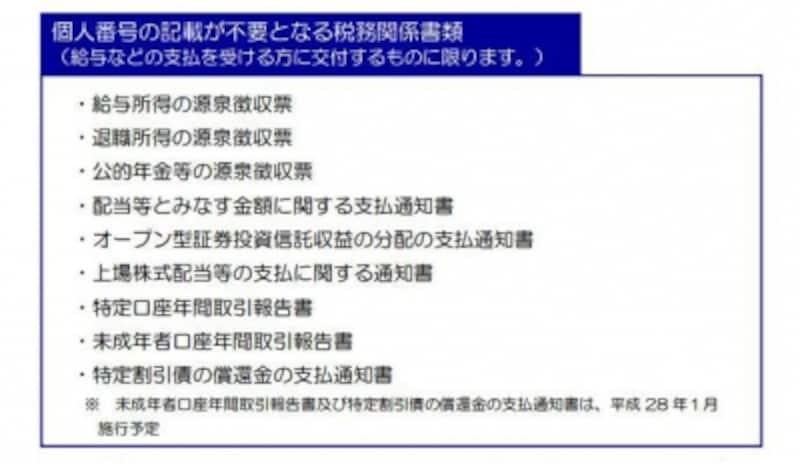 マイナンバーの記載が不要とされる主な税務書類(出典:国税庁)