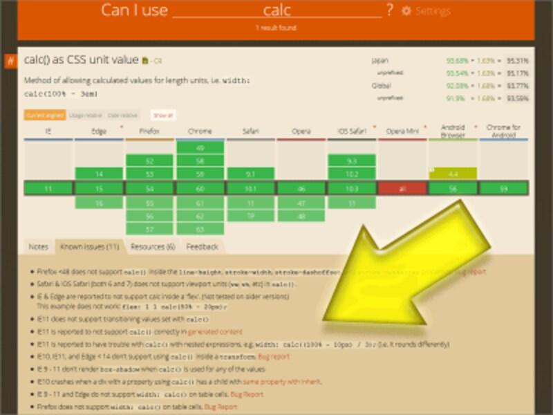 """様々なブラウザのサポート状況を調べられる""""CanIuse""""には、「Knownissues」にブラウザ別のバグ情報の記載もある"""