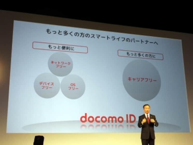 docomoIDと4つのフリー