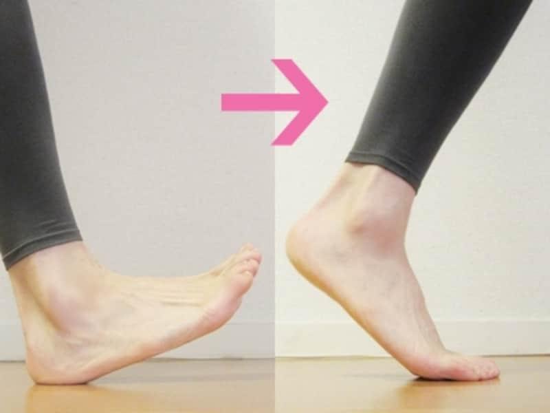 かかとから着地し、足の裏で床をなめ、指の付け根で床を押し出す、着地と足首の関係。