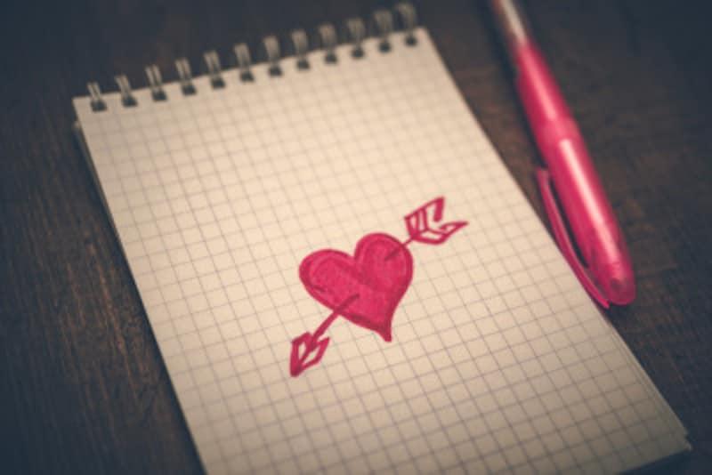 「恋心」のコントロールは難しいものですが……