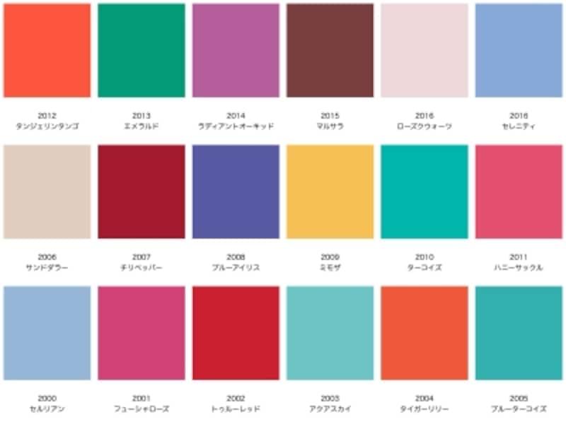 米国パントン社は、2000年から「カラー・オブ・ザ・イヤー」を発表しています。
