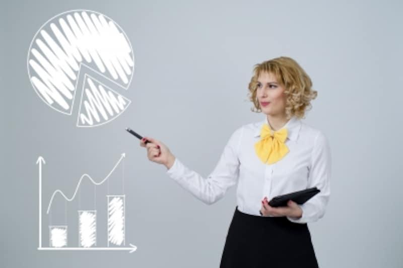 確定拠出年金において、どの金融商品を選べばよい?