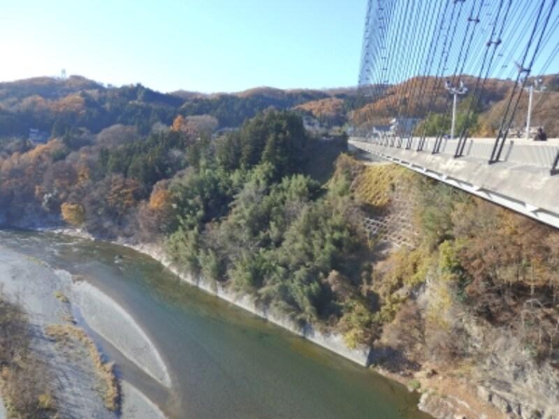 秩父ハープ橋の下を流れる荒川
