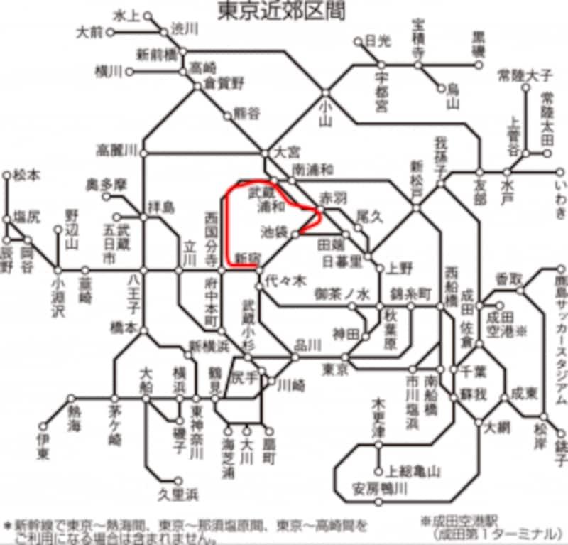 東京都、埼玉県を行く「武蔵野ルート」