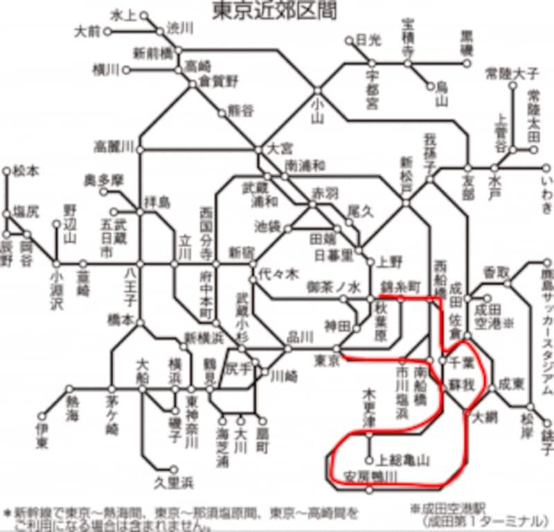 東京都、千葉県を回る「房総半島一周ルート」