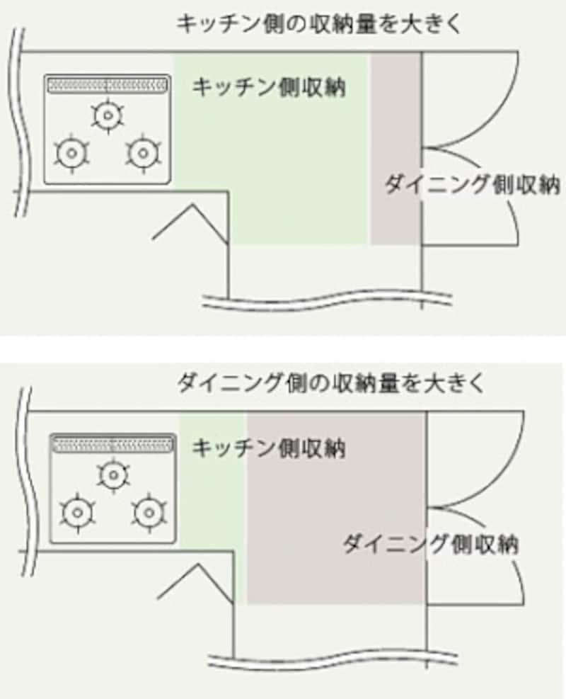 L型キッチン収納