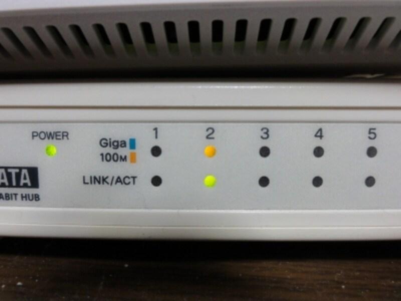 上のLEDがオレンジ色であるときは100Mbpsでしか接続できていない。
