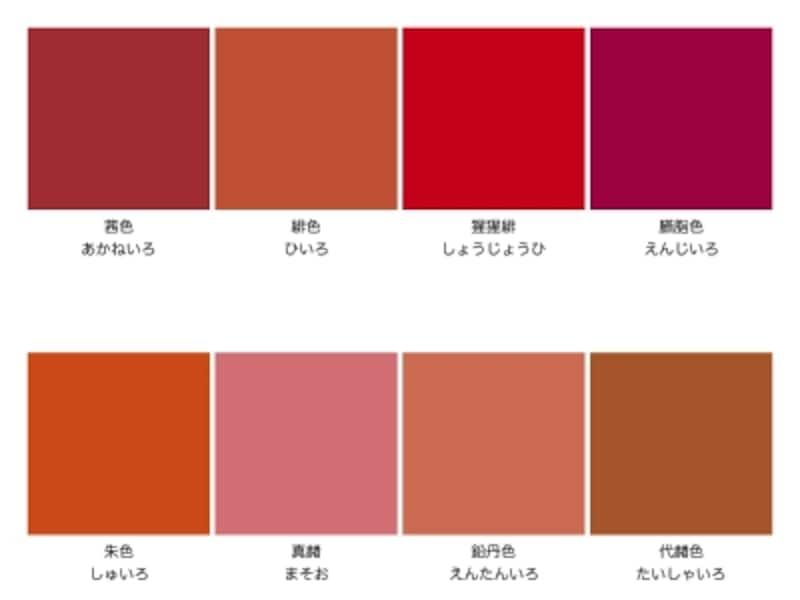 上段は、染め物(染料)の赤。下段は、塗り物(顔料)の赤。