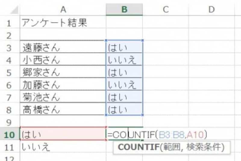 セルB10には、セルB3~B10の範囲から、A10と同じデータが入力されたセルの個数がカウントされる