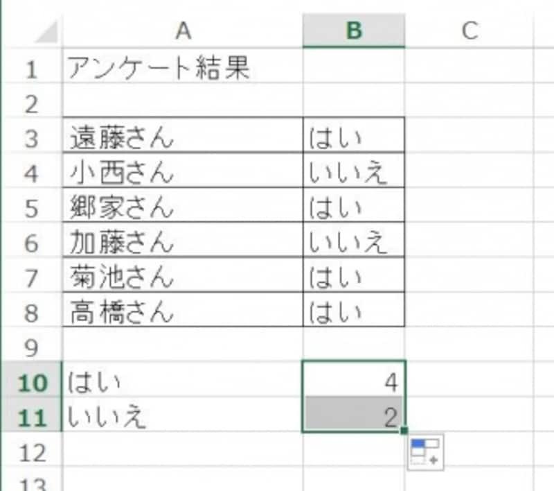 オートフィルによりセルB11には「=COUNTIF(B4:B9,A11)」が設定された