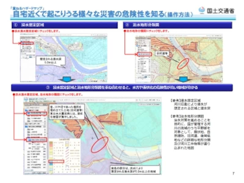 出典:http://disapotal.gsi.go.jp/hazardmap/pamphlet/kouhou.pdf(P.7)より