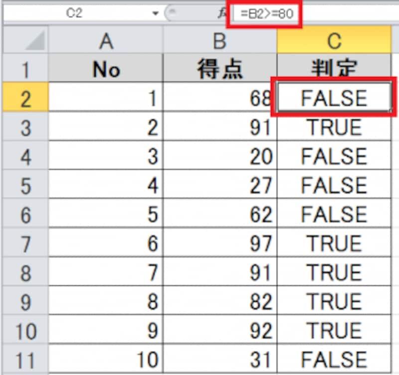C2セルに「=B2>=80」と入力した結果