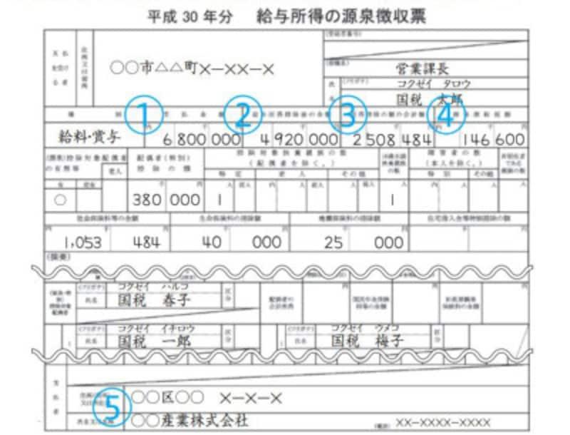 平成30年源泉徴収票記載例 (出典:国税庁 より)