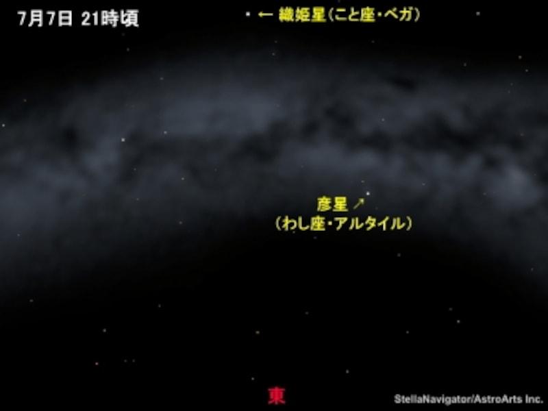 7月7日21時頃、東の空に見える天の川